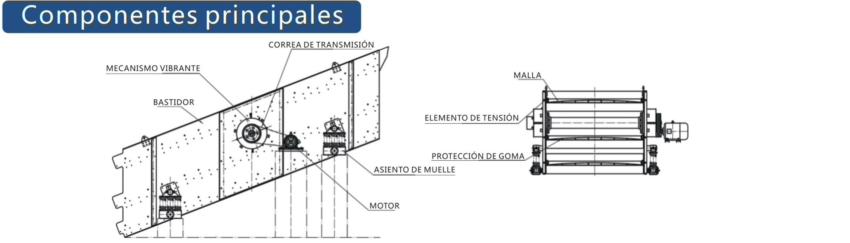 componentes principales SS